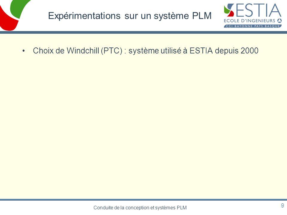 Expérimentations sur un système PLM