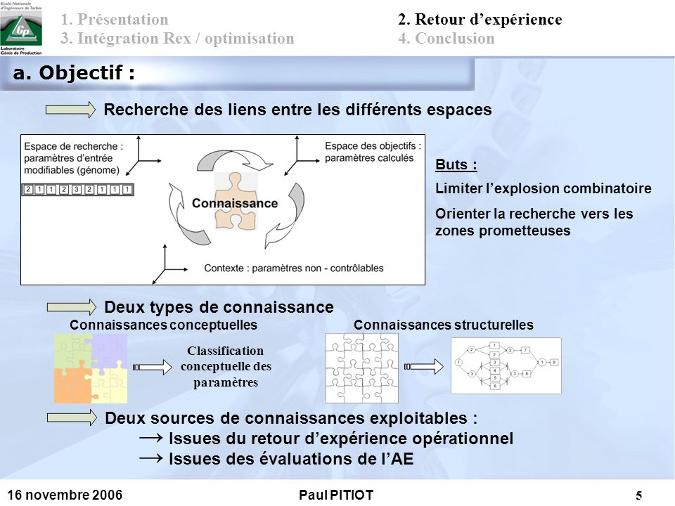 Classification conceptuelle des paramètres