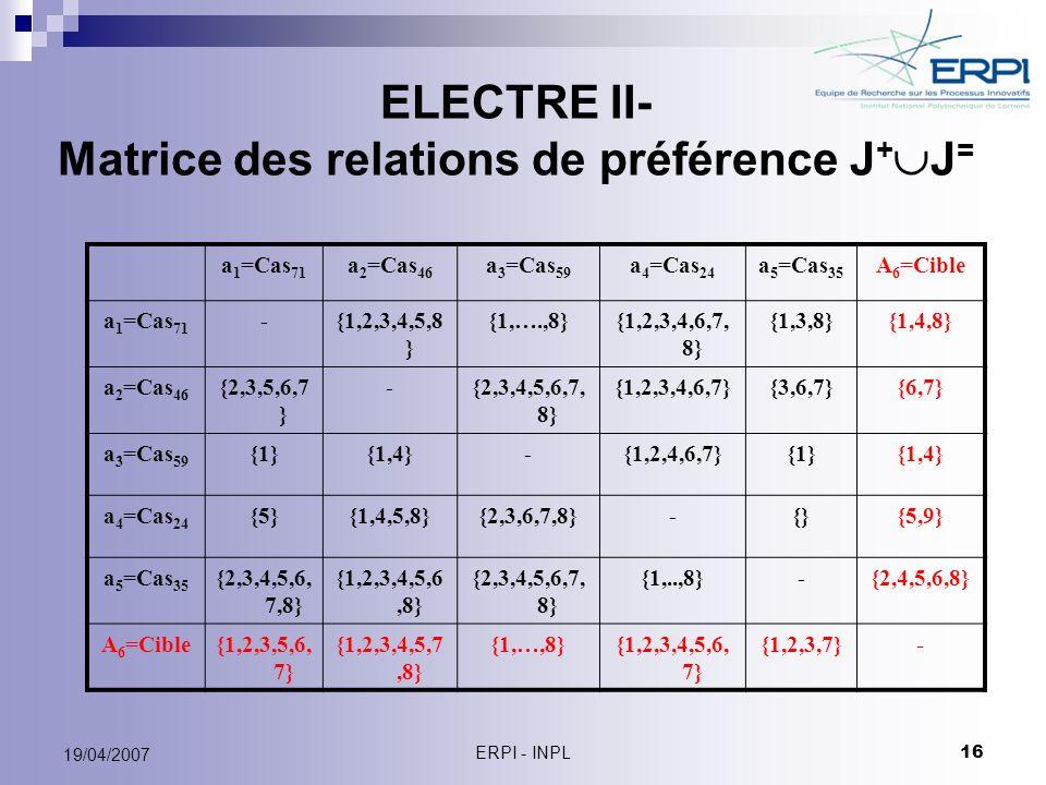 ELECTRE II- Matrice des relations de préférence J+J=