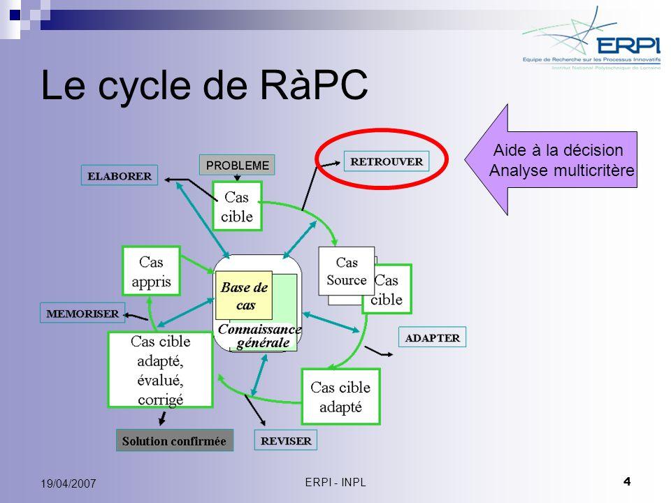 Le cycle de RàPC Aide à la décision Analyse multicritère 19/04/2007