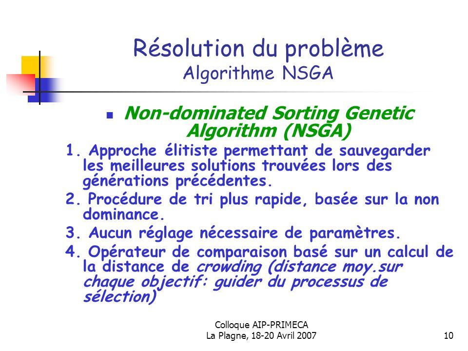 Résolution du problème Algorithme NSGA