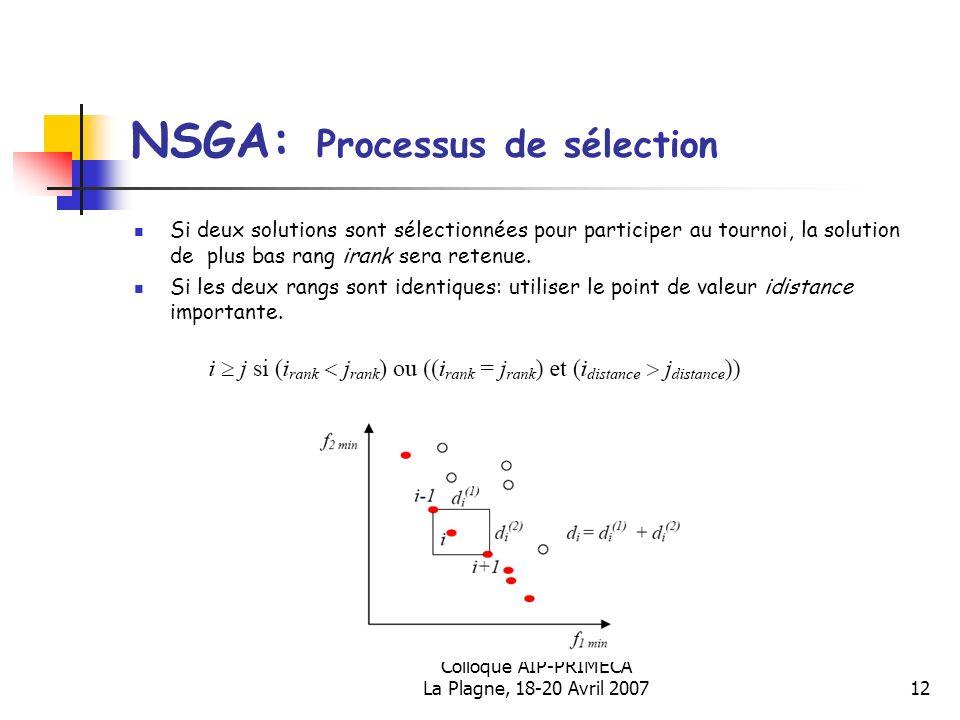 NSGA: Processus de sélection