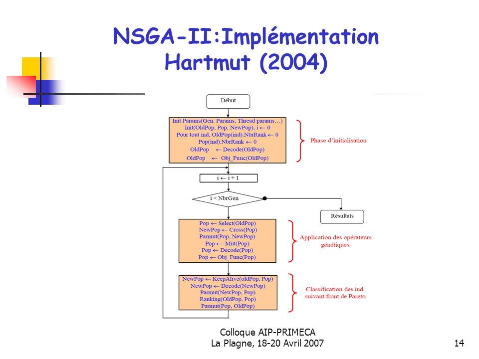 NSGA-II:Implémentation