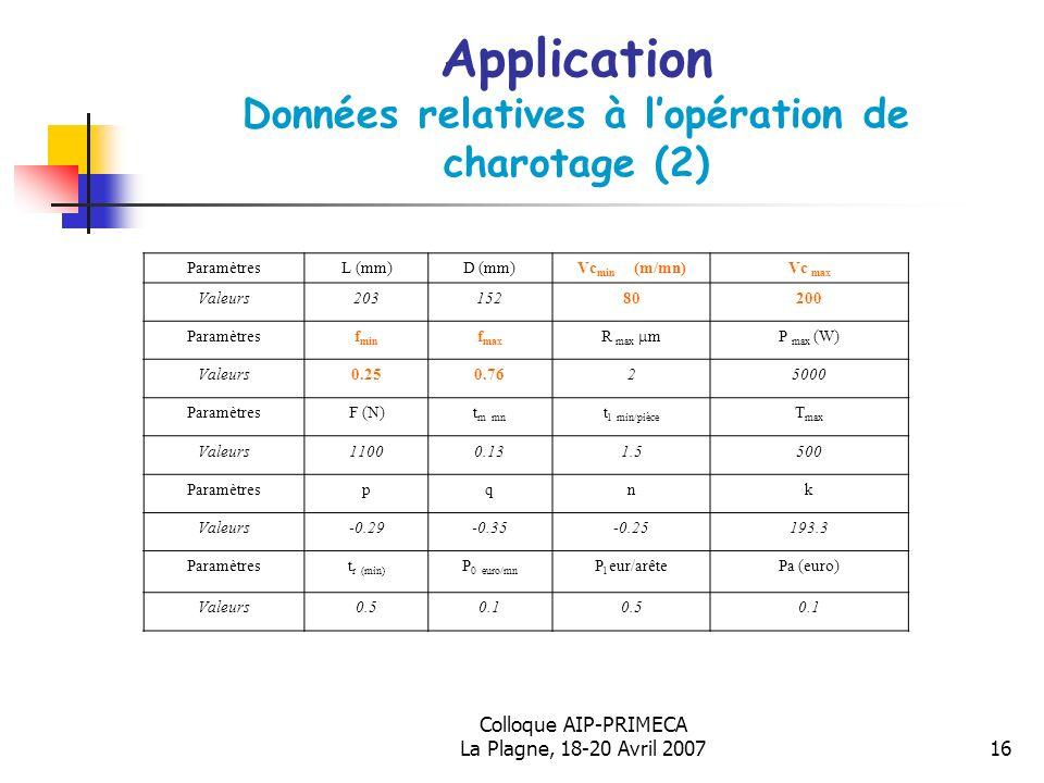 Application Données relatives à l'opération de charotage (2)