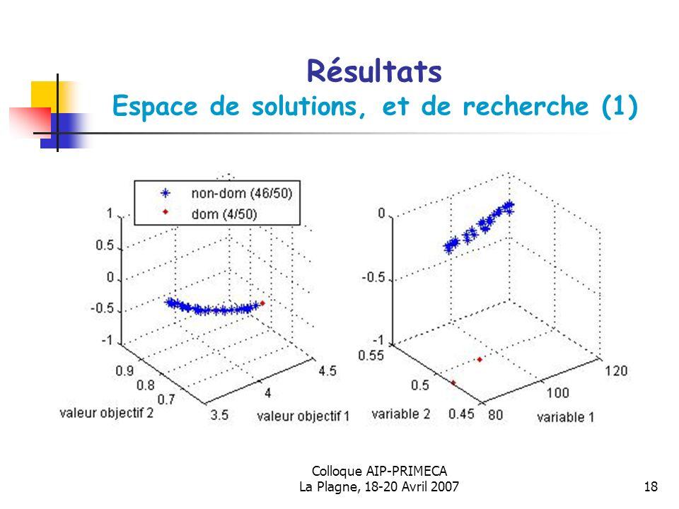 Résultats Espace de solutions, et de recherche (1)