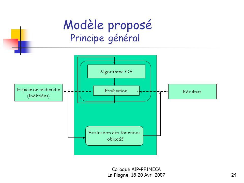 Modèle proposé Principe général