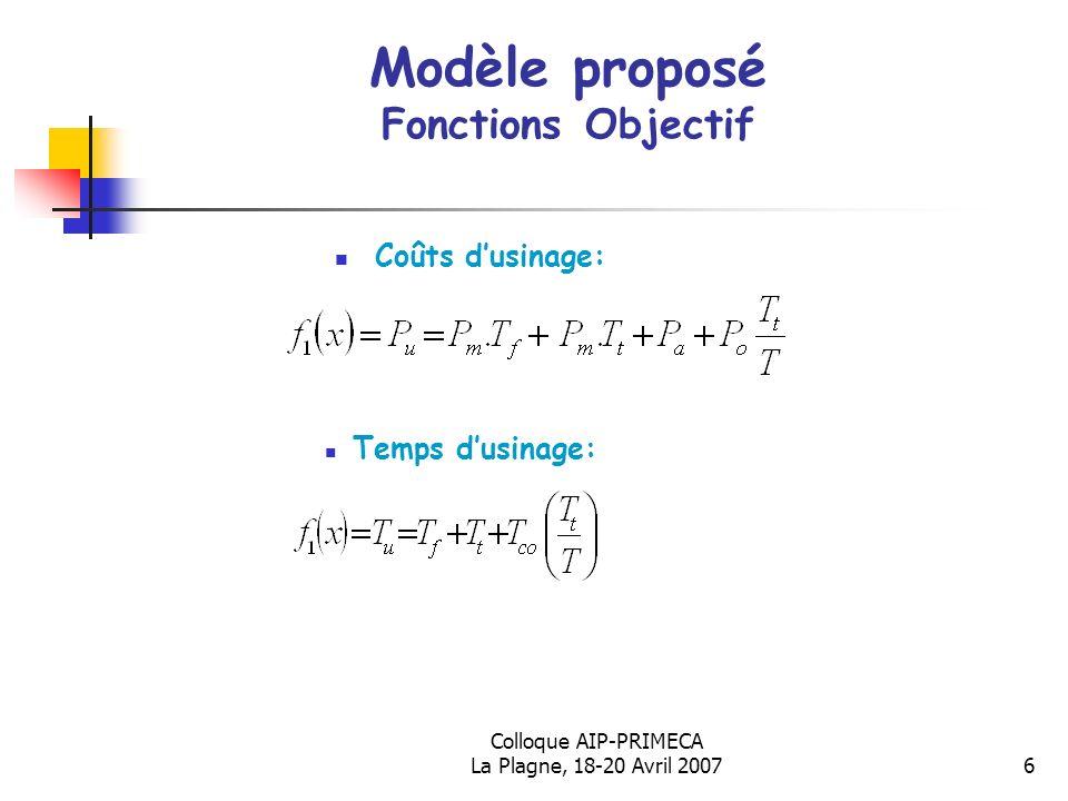 Modèle proposé Fonctions Objectif