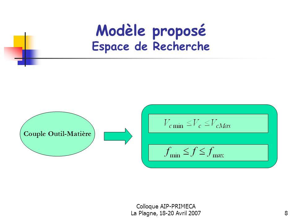 Modèle proposé Espace de Recherche