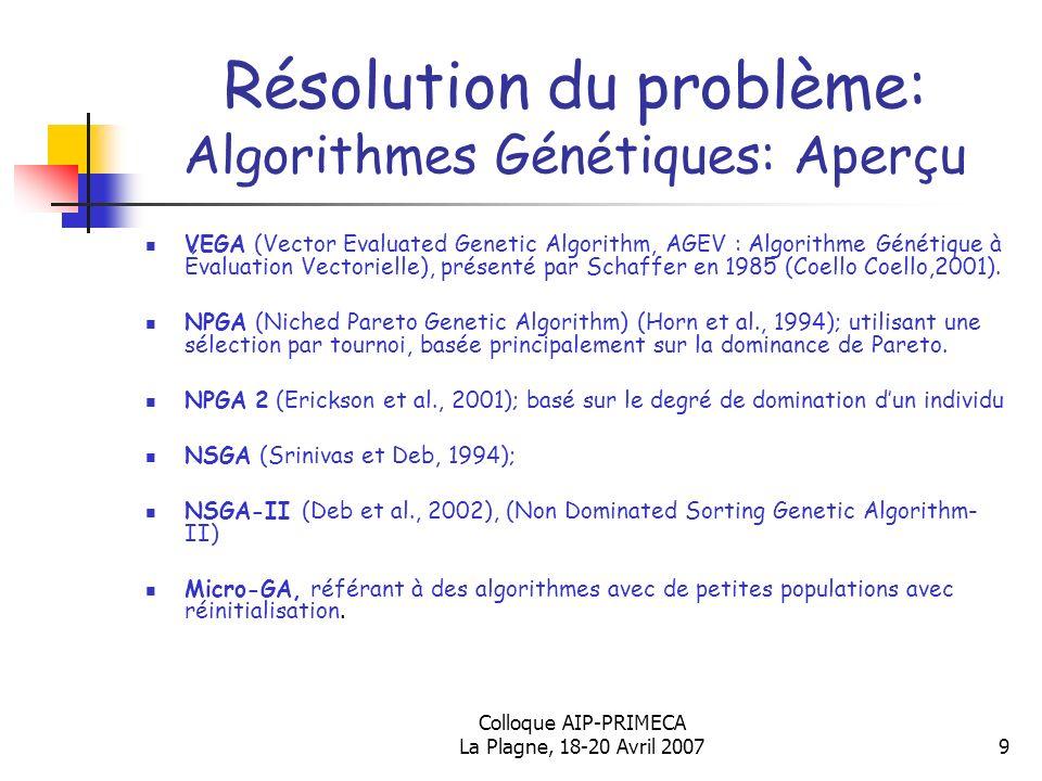 Résolution du problème: Algorithmes Génétiques: Aperçu