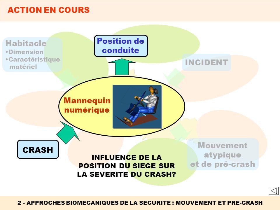 ACTION EN COURS Position de conduite Habitacle INCIDENT Mannequin