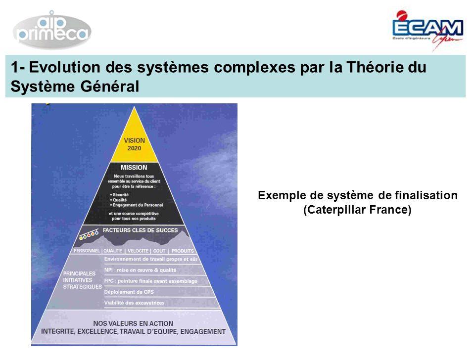 Exemple de système de finalisation