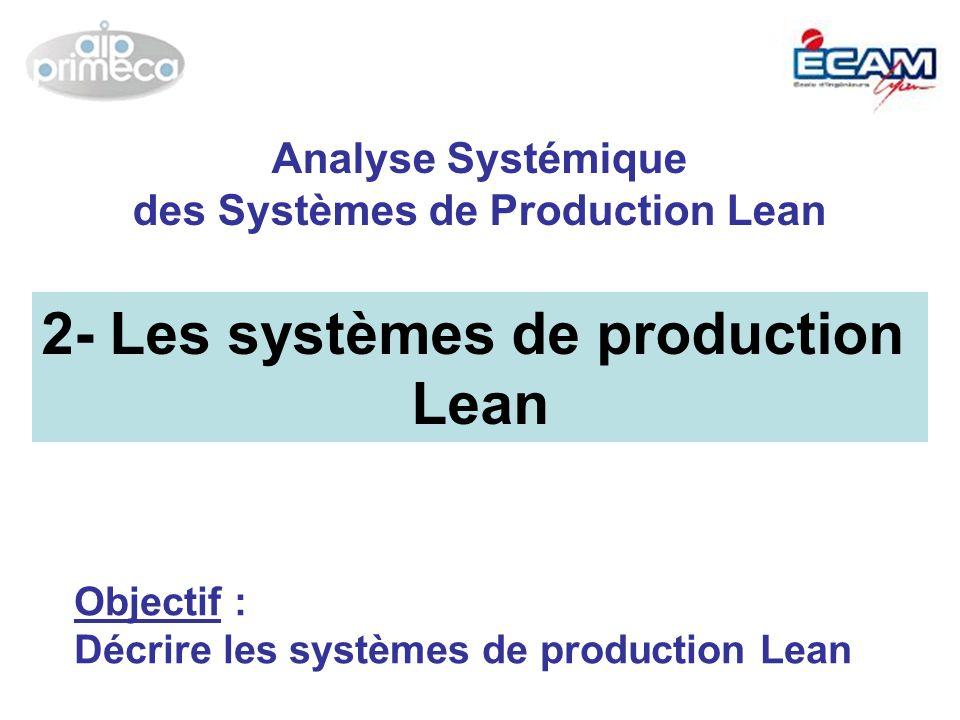 des Systèmes de Production Lean 2- Les systèmes de production