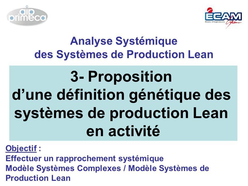 d'une définition génétique des systèmes de production Lean en activité