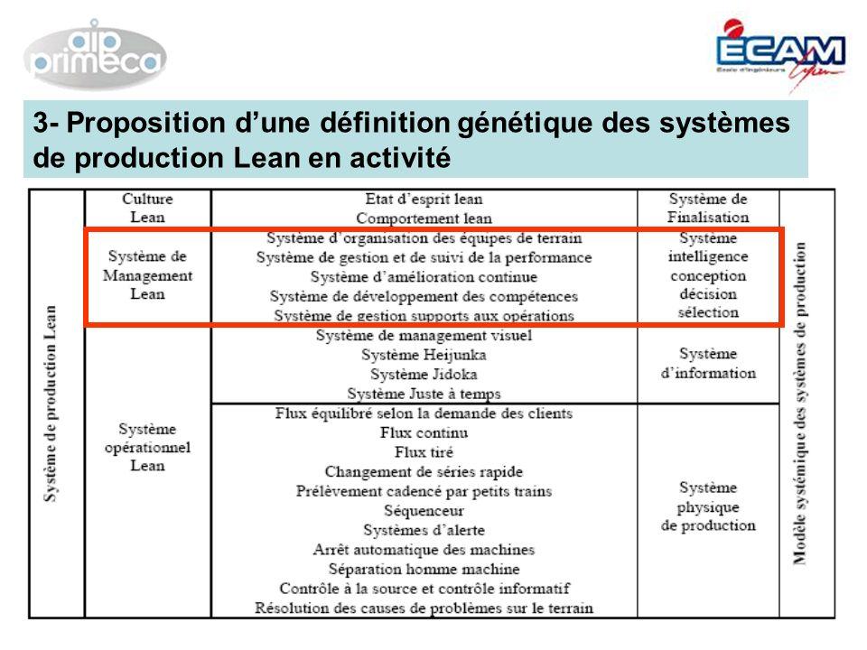 3- Proposition d'une définition génétique des systèmes