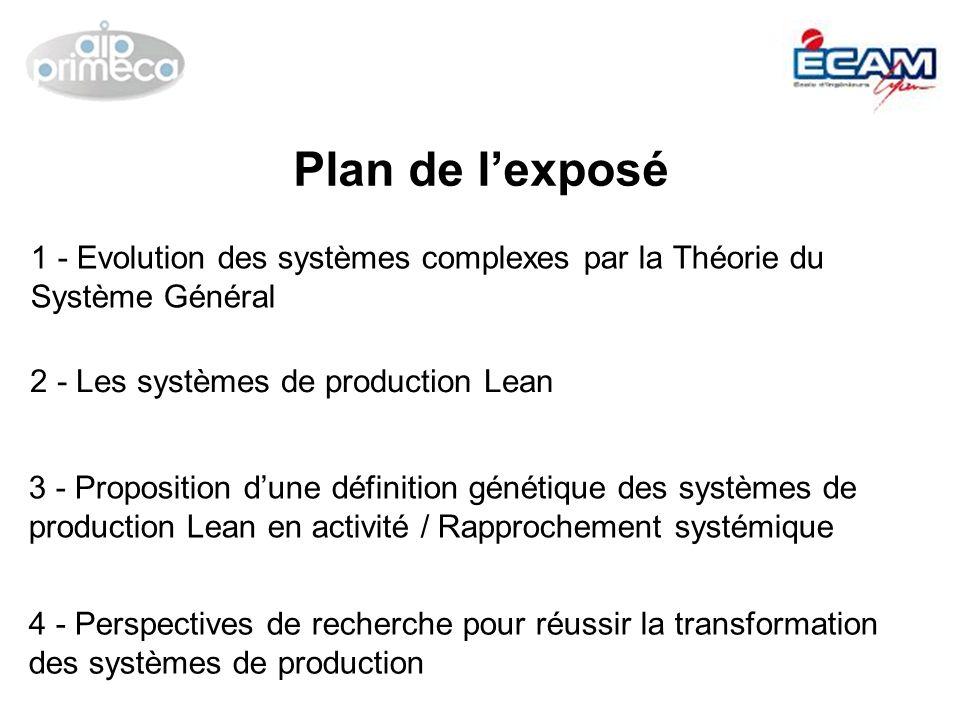 Plan de l'exposé 1 - Evolution des systèmes complexes par la Théorie du. Système Général. 2 - Les systèmes de production Lean.