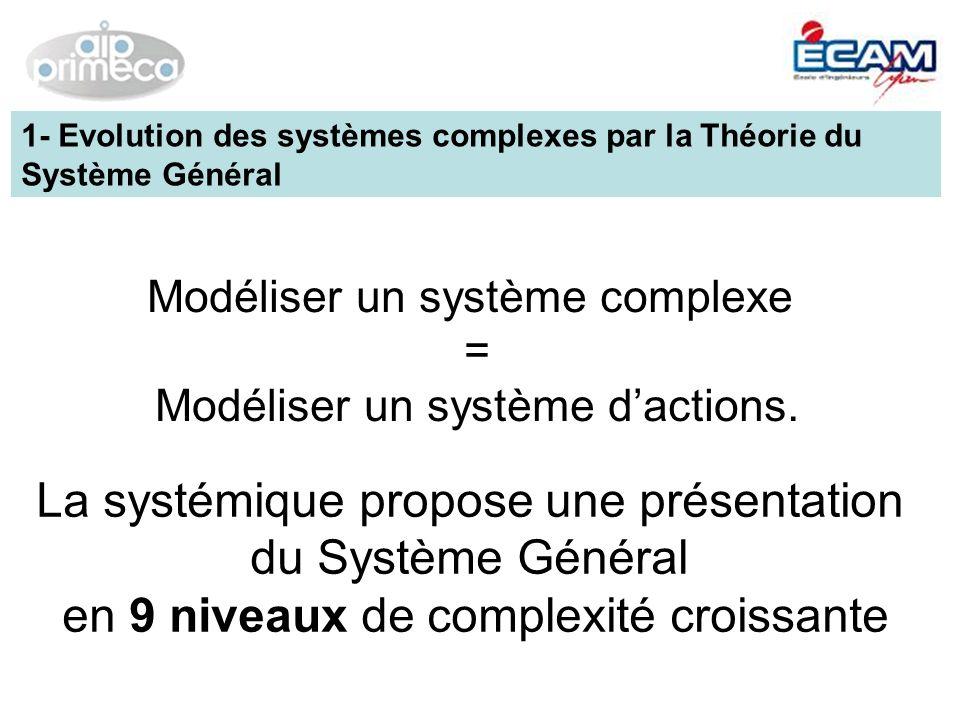La systémique propose une présentation du Système Général