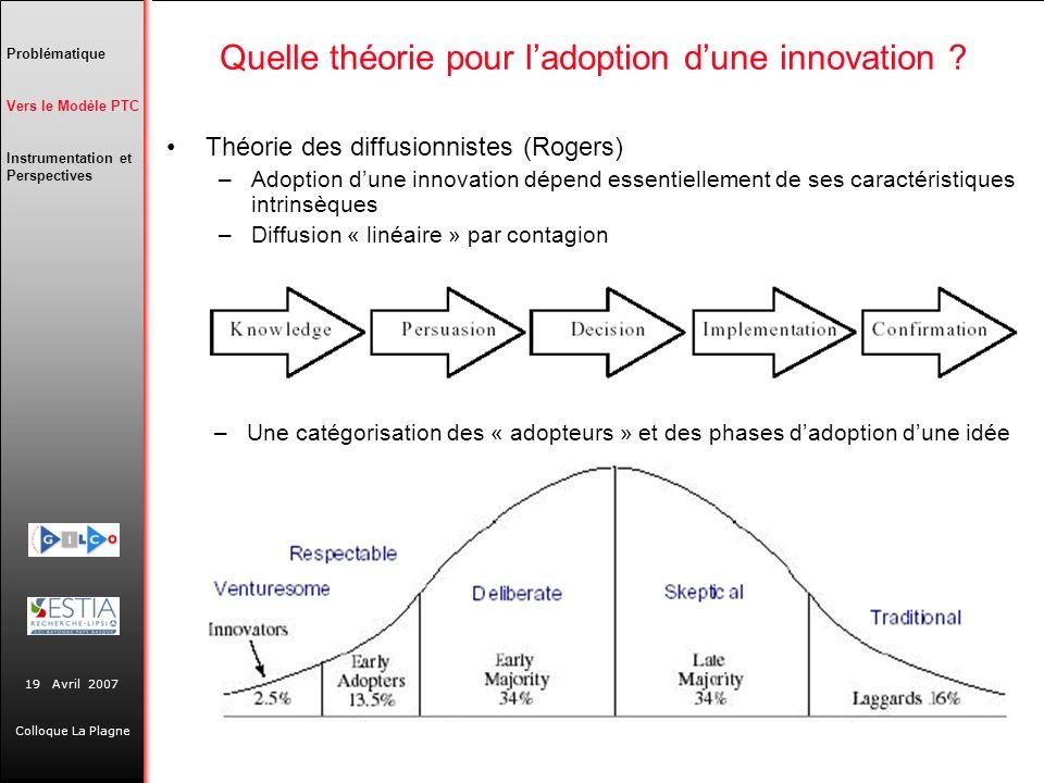 Quelle théorie pour l'adoption d'une innovation
