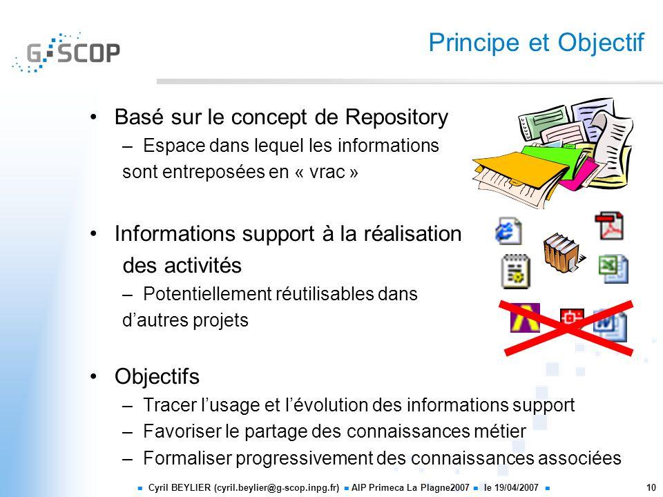 Principe et Objectif Basé sur le concept de Repository