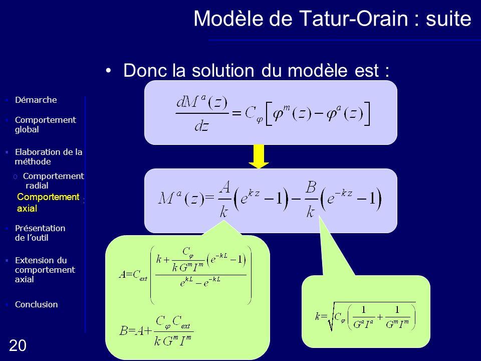 Modèle de Tatur-Orain : suite