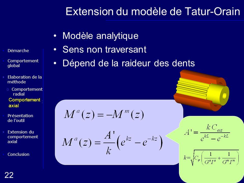 Extension du modèle de Tatur-Orain