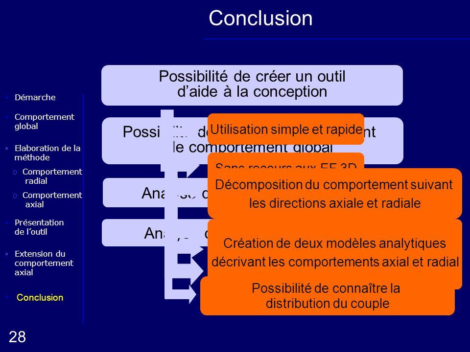 Conclusion Possibilité de créer un outil d'aide à la conception