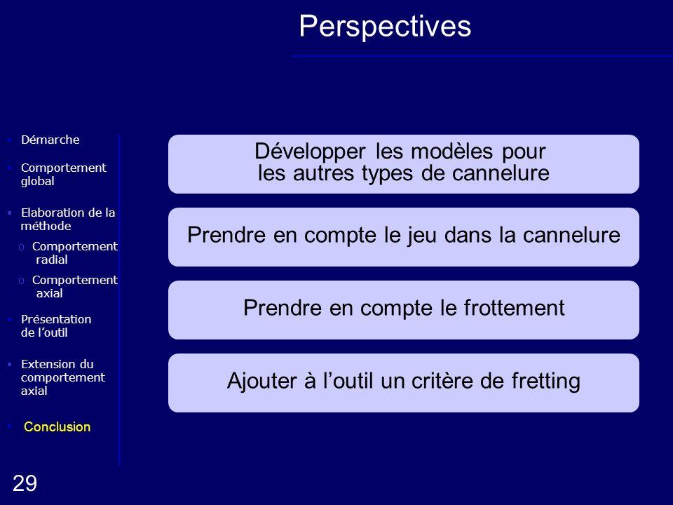 Perspectives Développer les modèles pour les autres types de cannelure