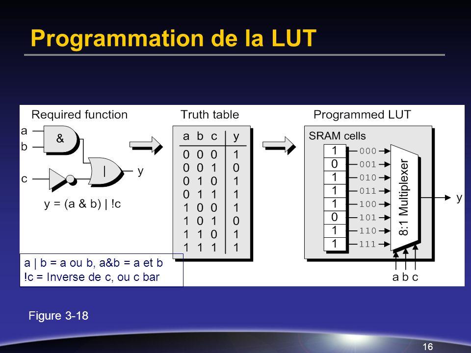 Programmation de la LUT