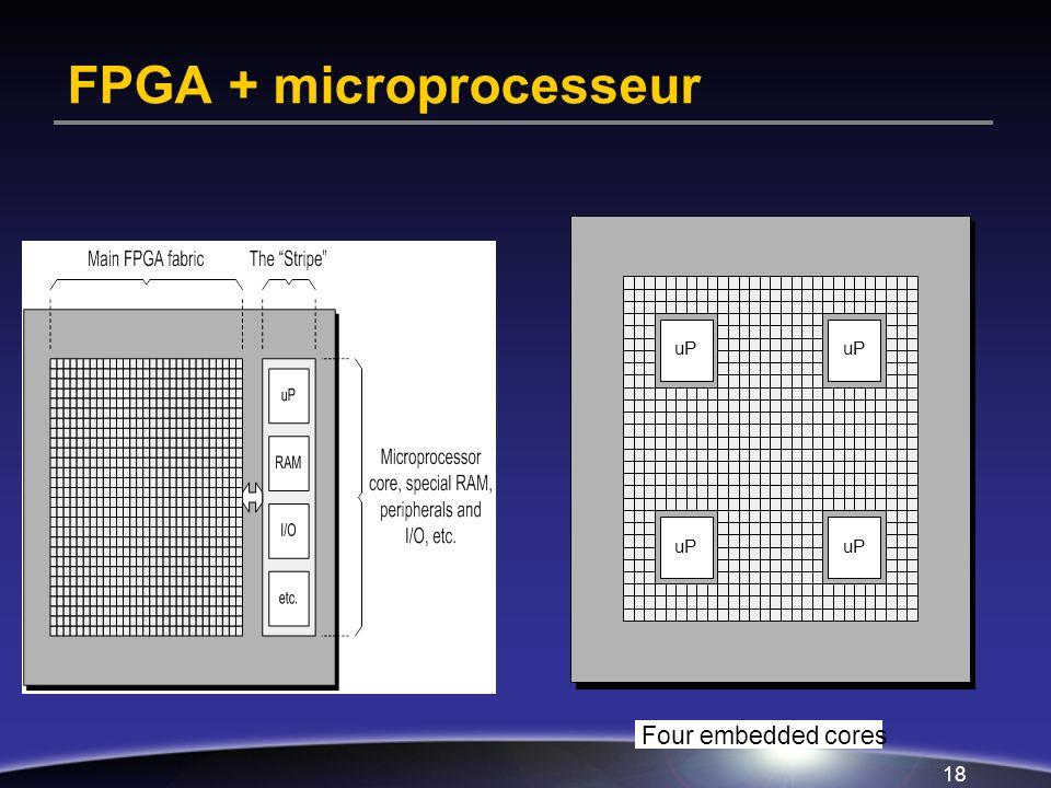 FPGA + microprocesseur