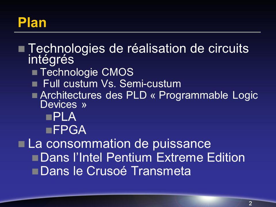 Plan Technologies de réalisation de circuits intégrés