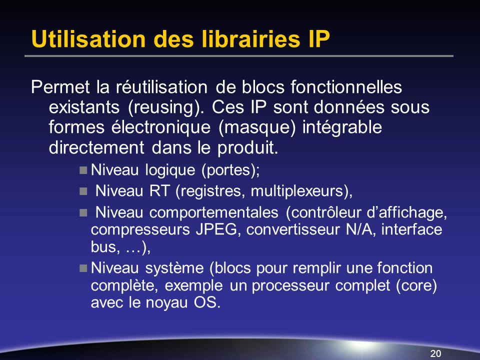 Utilisation des librairies IP