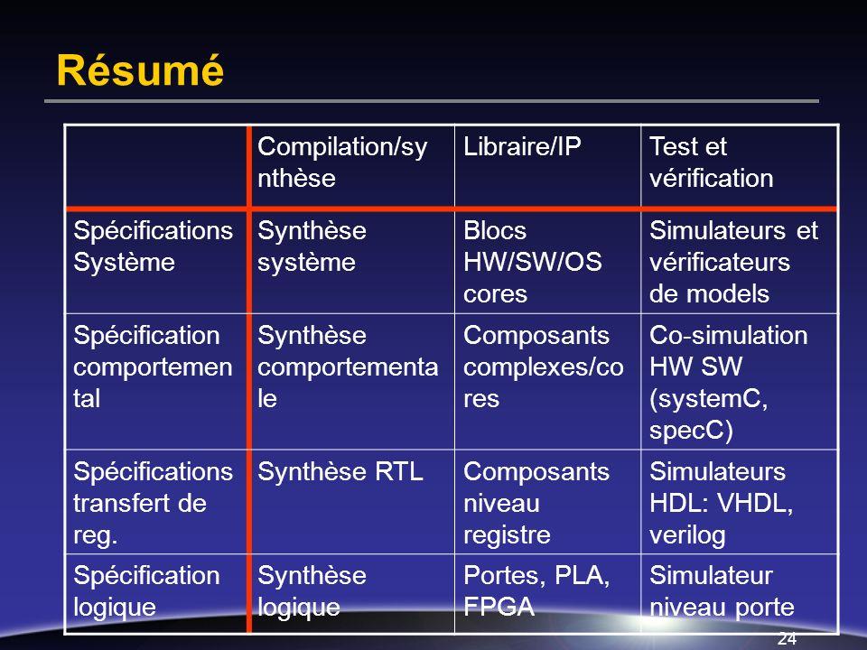Résumé Compilation/synthèse Libraire/IP Test et vérification