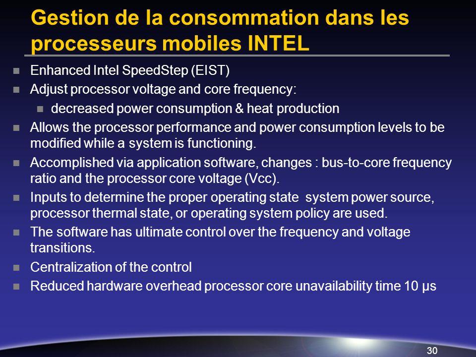 Gestion de la consommation dans les processeurs mobiles INTEL