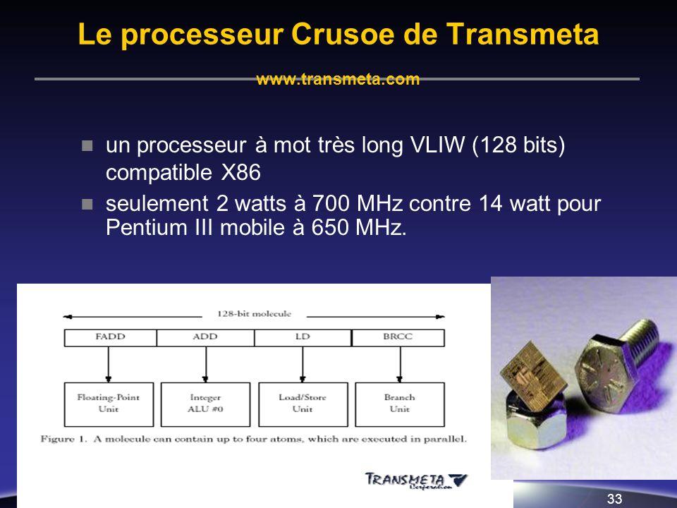 Le processeur Crusoe de Transmeta www.transmeta.com