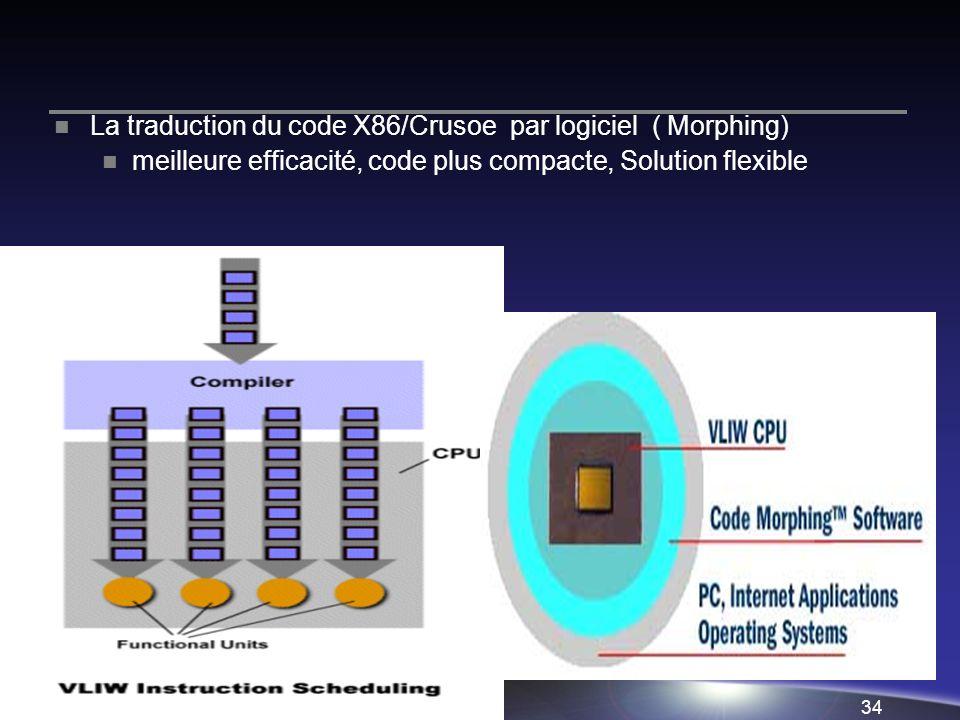 La traduction du code X86/Crusoe par logiciel ( Morphing)