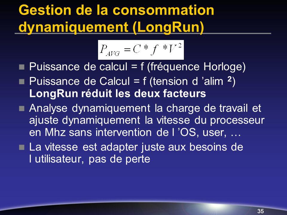 Gestion de la consommation dynamiquement (LongRun)