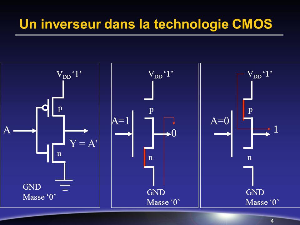 Un inverseur dans la technologie CMOS