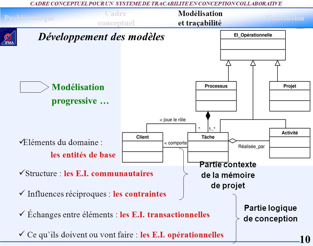 Partie contexte de la mémoire de projet Partie logique de conception