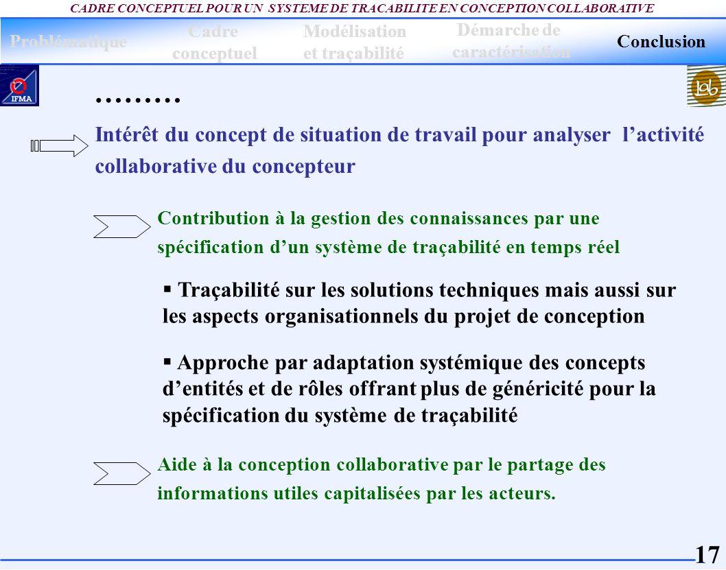 Cadre conceptuel. Modélisation. et traçabilité. Démarche de. caractérisation. Problématique. Conclusion.
