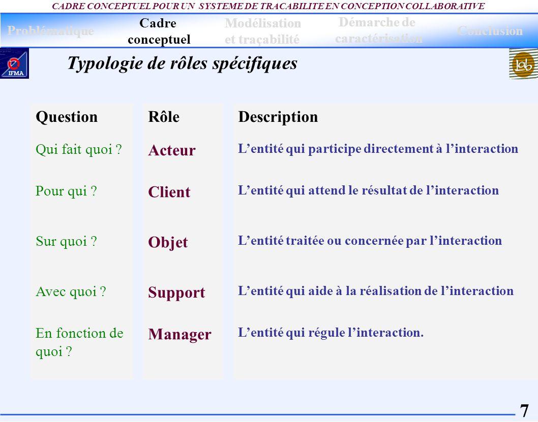 Typologie de rôles spécifiques