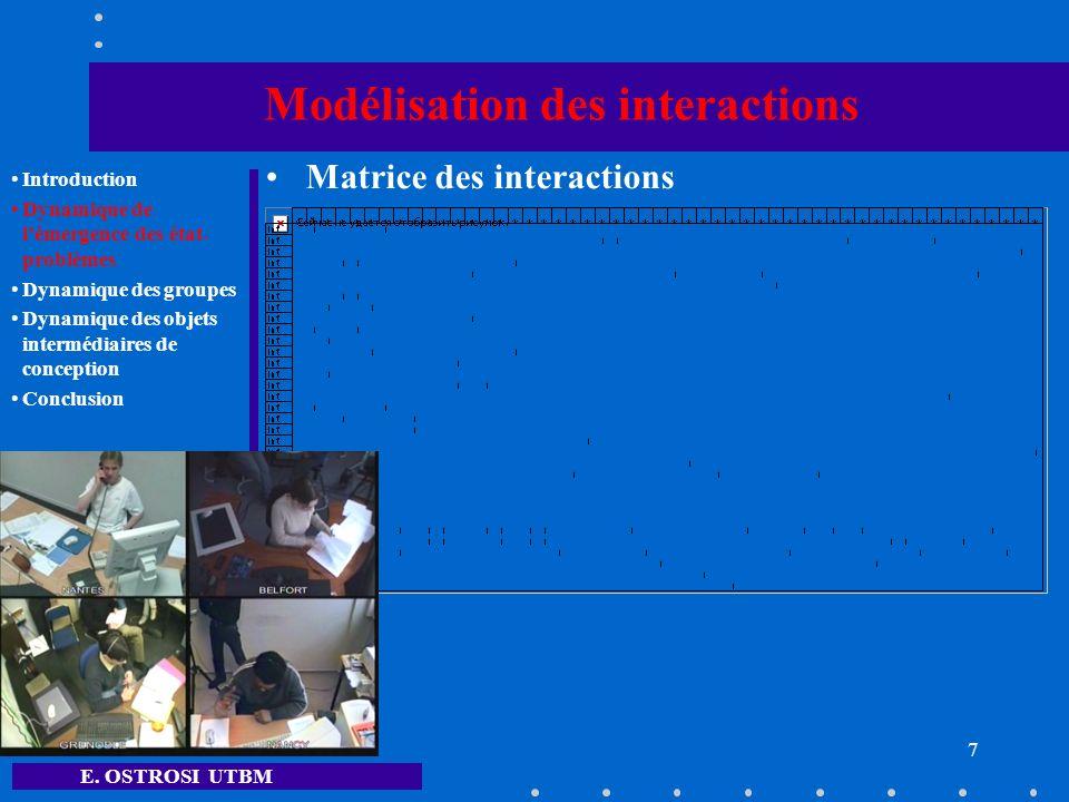 Modélisation des interactions