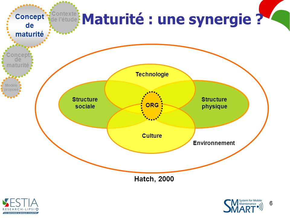 Maturité : une synergie