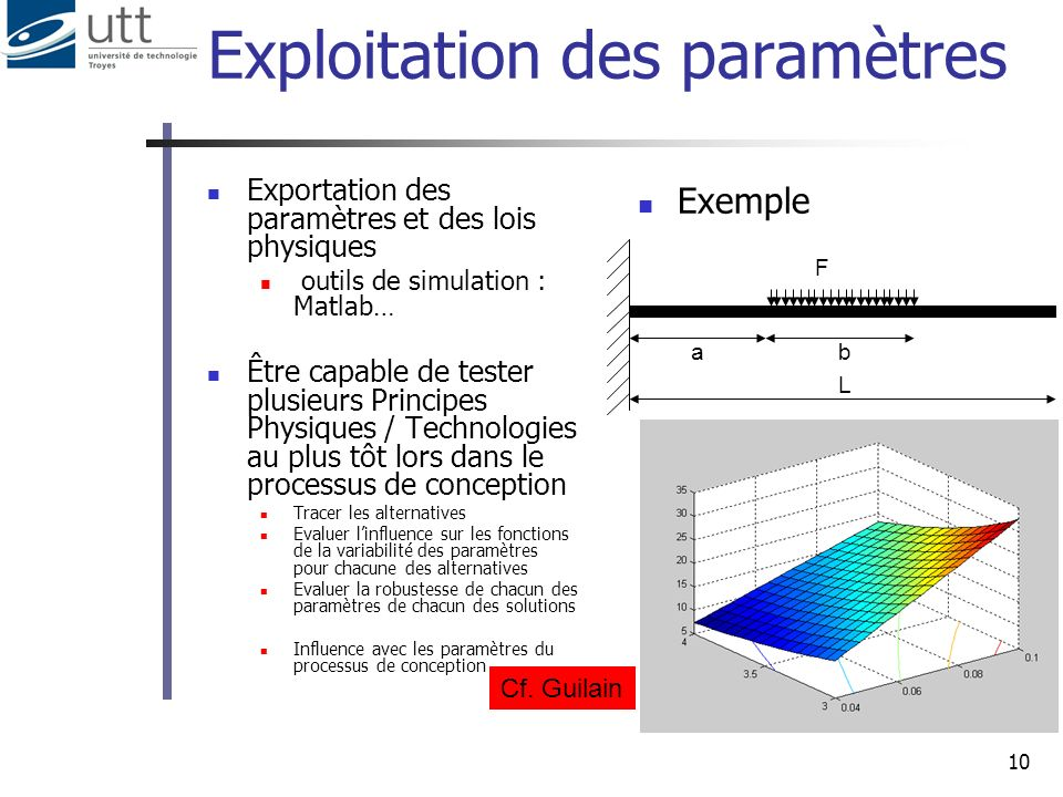 Exploitation des paramètres