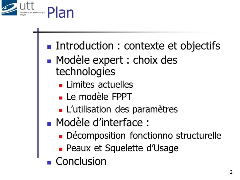 Plan Introduction : contexte et objectifs