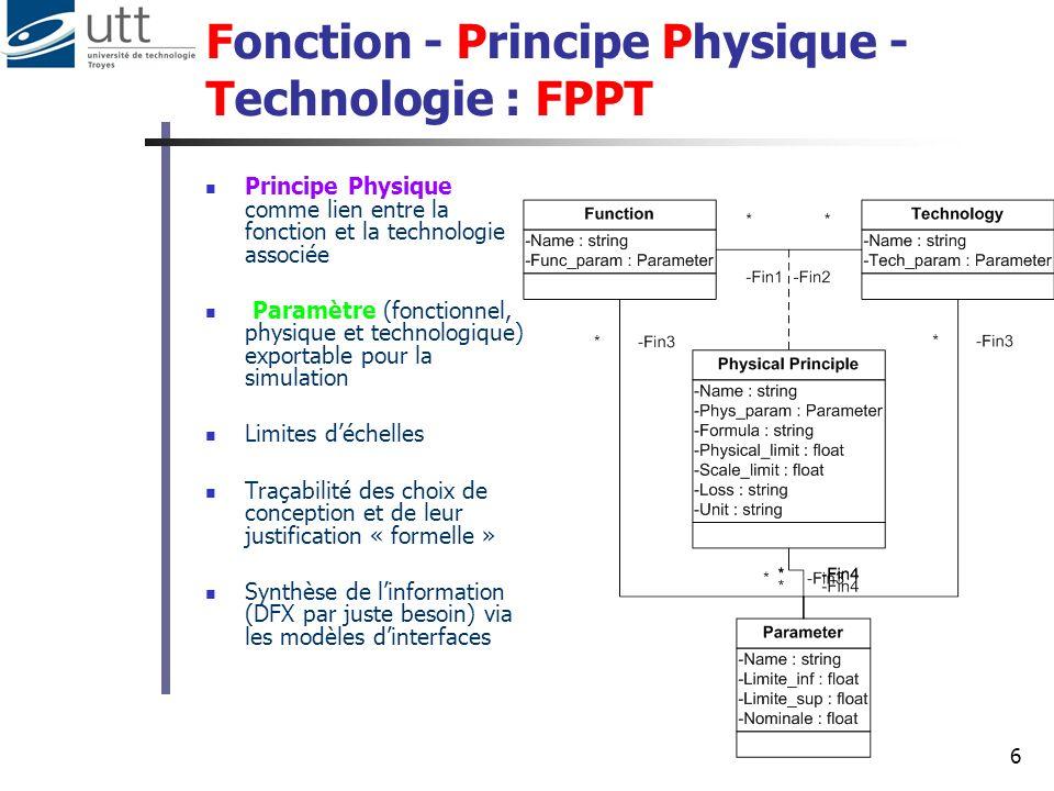 Fonction - Principe Physique -Technologie : FPPT