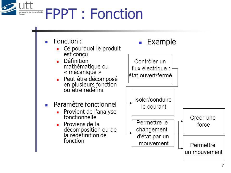 FPPT : Fonction Exemple Fonction : Paramètre fonctionnel