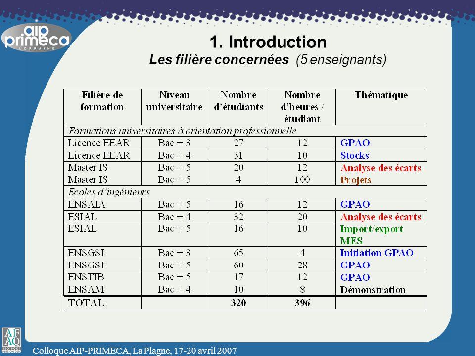 1. Introduction Les filière concernées (5 enseignants)