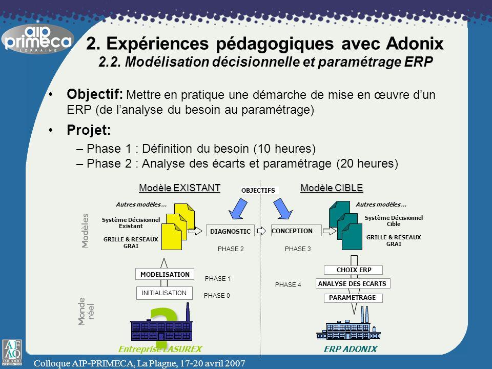 2. Expériences pédagogiques avec Adonix 2. 2