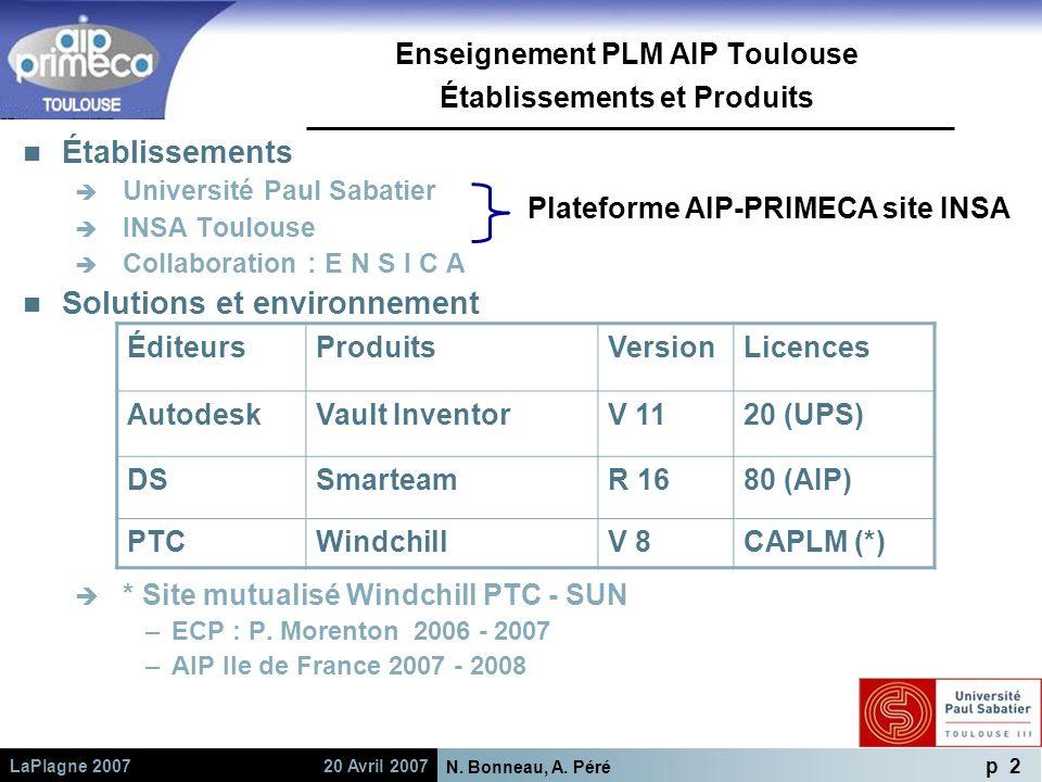 Enseignement PLM AIP Toulouse Établissements et Produits