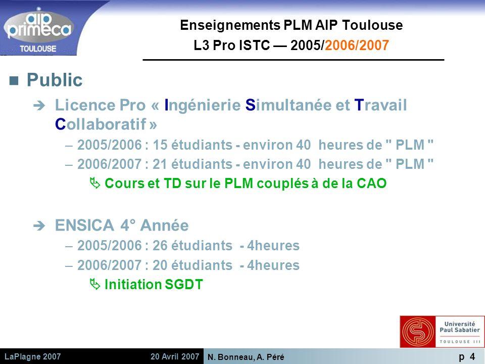 Enseignements PLM AIP Toulouse L3 Pro ISTC — 2005/2006/2007