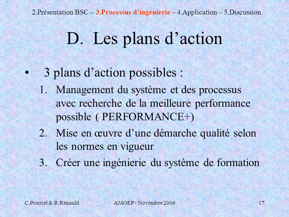 Les plans d'action 3 plans d'action possibles :